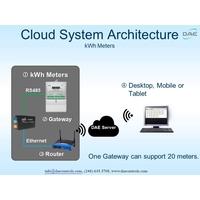 Package – Cloud Electricity Metering