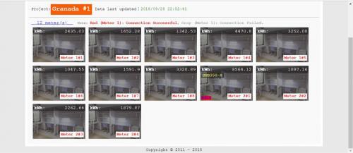 Screenshot of the real time metering data.