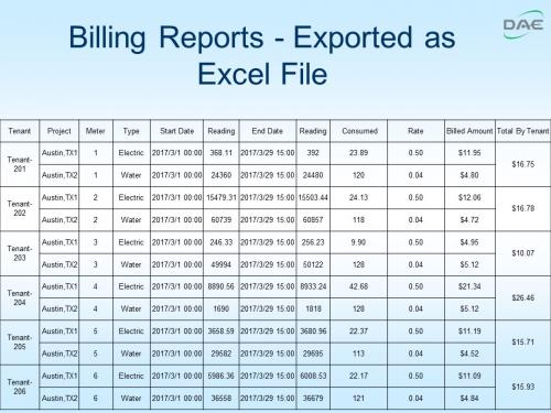 The billing report can also be exported as excel file.