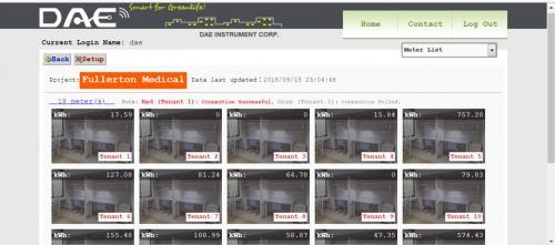 Screenshot of the real time metering data